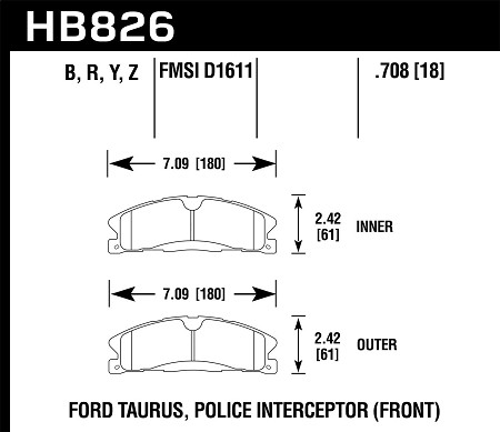 Hawk Ford Explorer Street Front Pads (2013-2016)