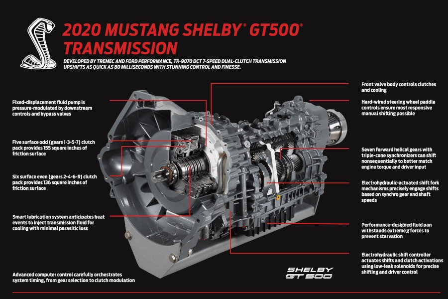 2020 Shelby GT500 DCT