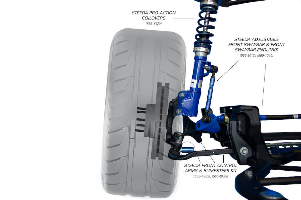 mustang bump steer suspension graphic
